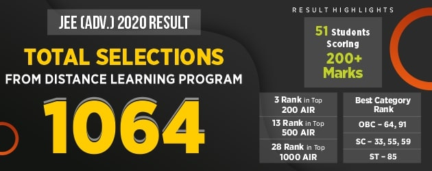 JEE Advanced 2020 Result