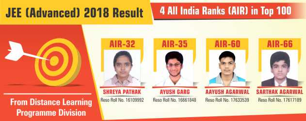JEE-Advanced 2018 Result