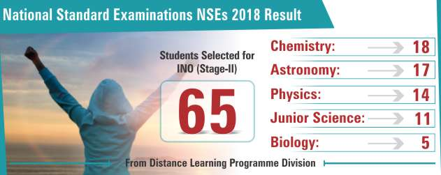 NSE 2018 Result