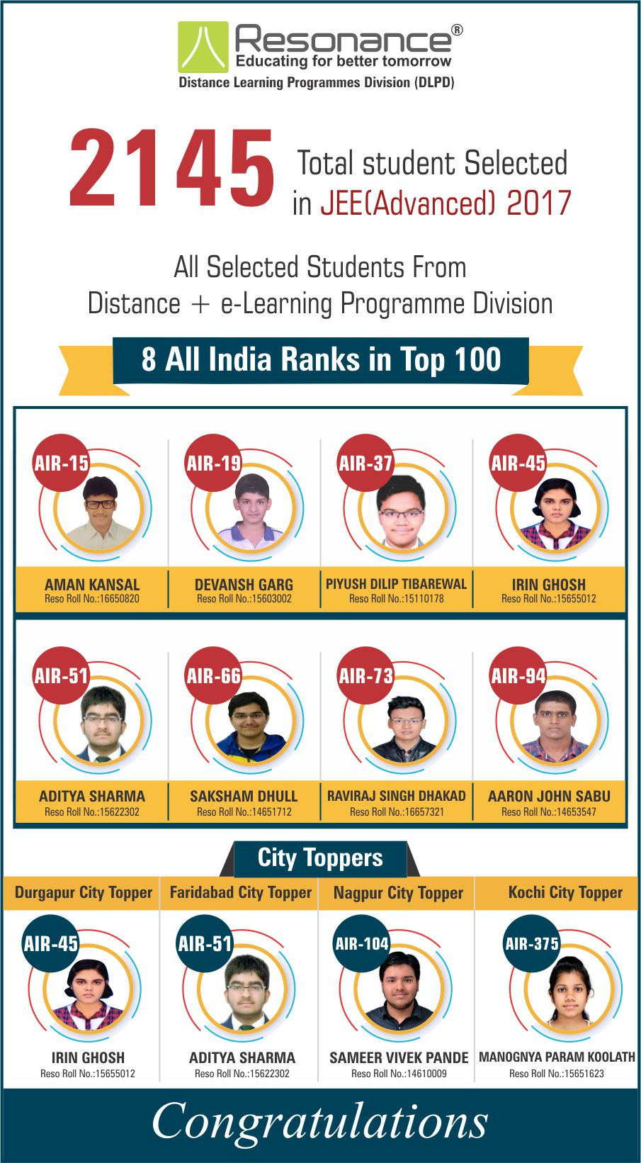 JEE-Advanced-Result-2017