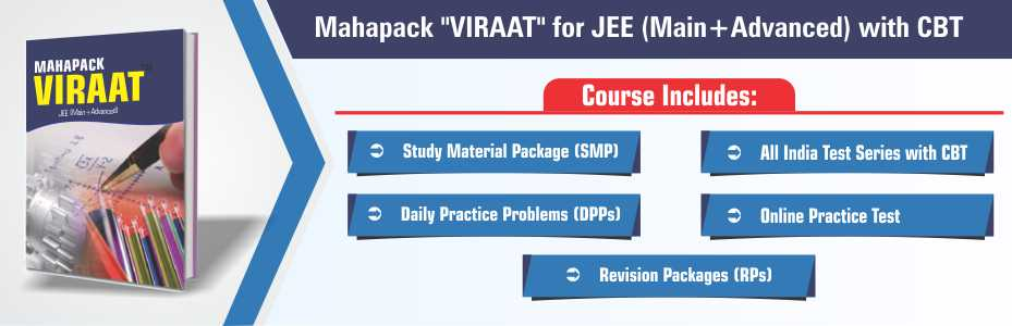 Study jee iit resonance pdf material for