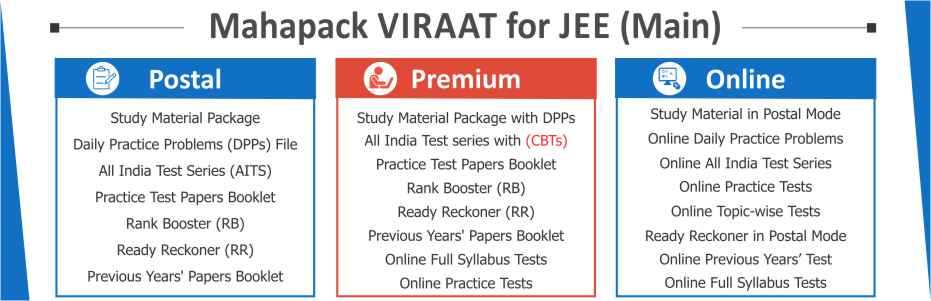 JEE (Main) Study Material / Books & Test Series by Resonance